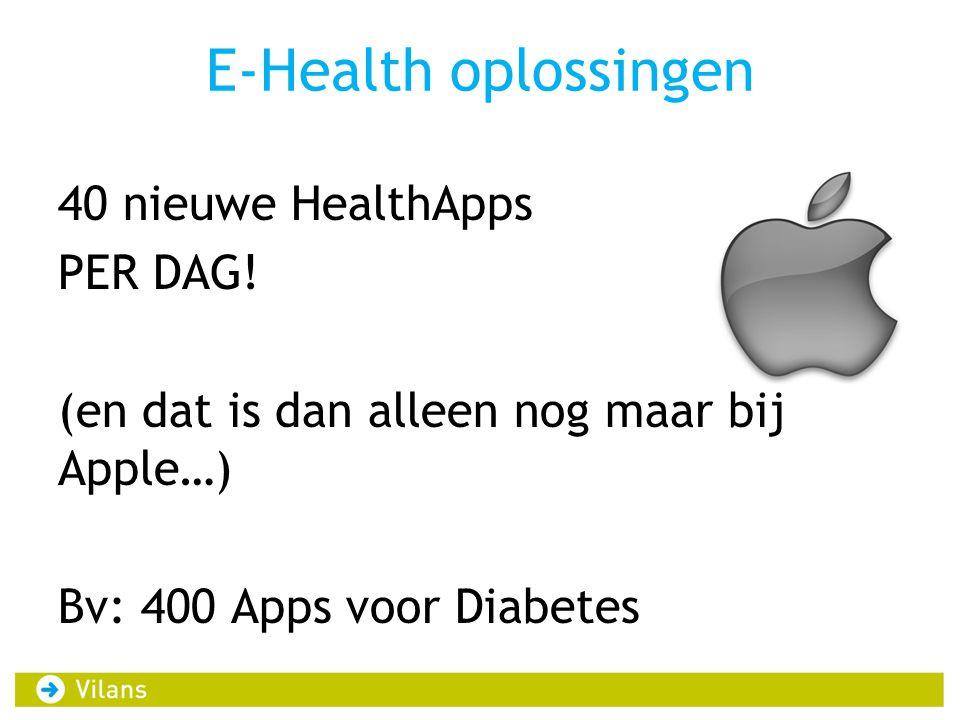 E-Health oplossingen 40 nieuwe HealthApps PER DAG.
