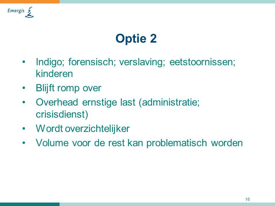Optie 2 Indigo; forensisch; verslaving; eetstoornissen; kinderen