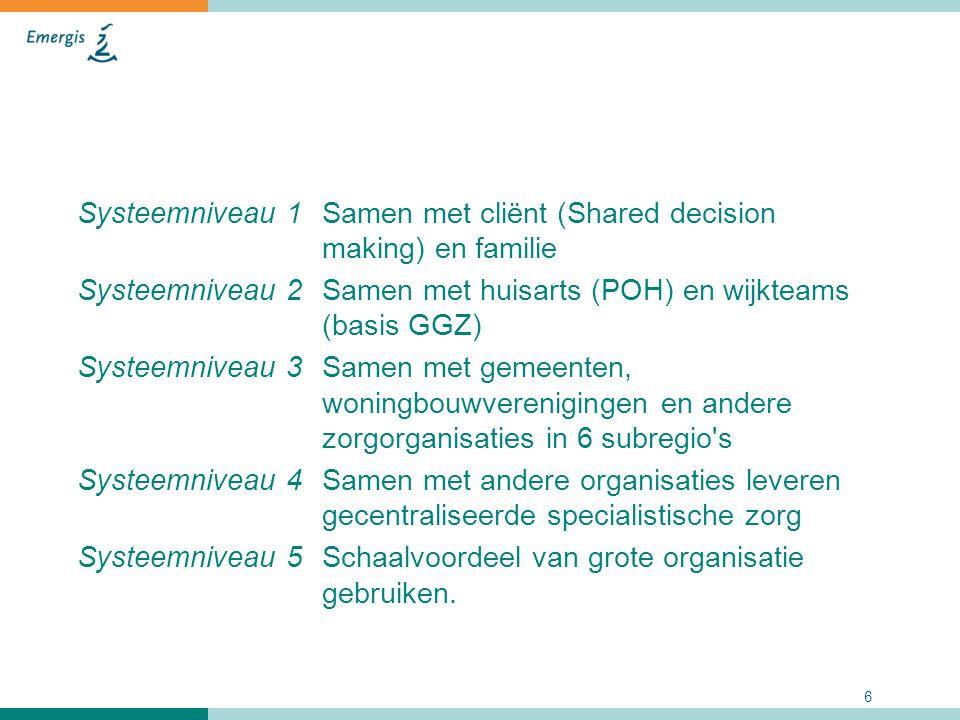Systeemniveau 1 Samen met cliënt (Shared decision making) en familie