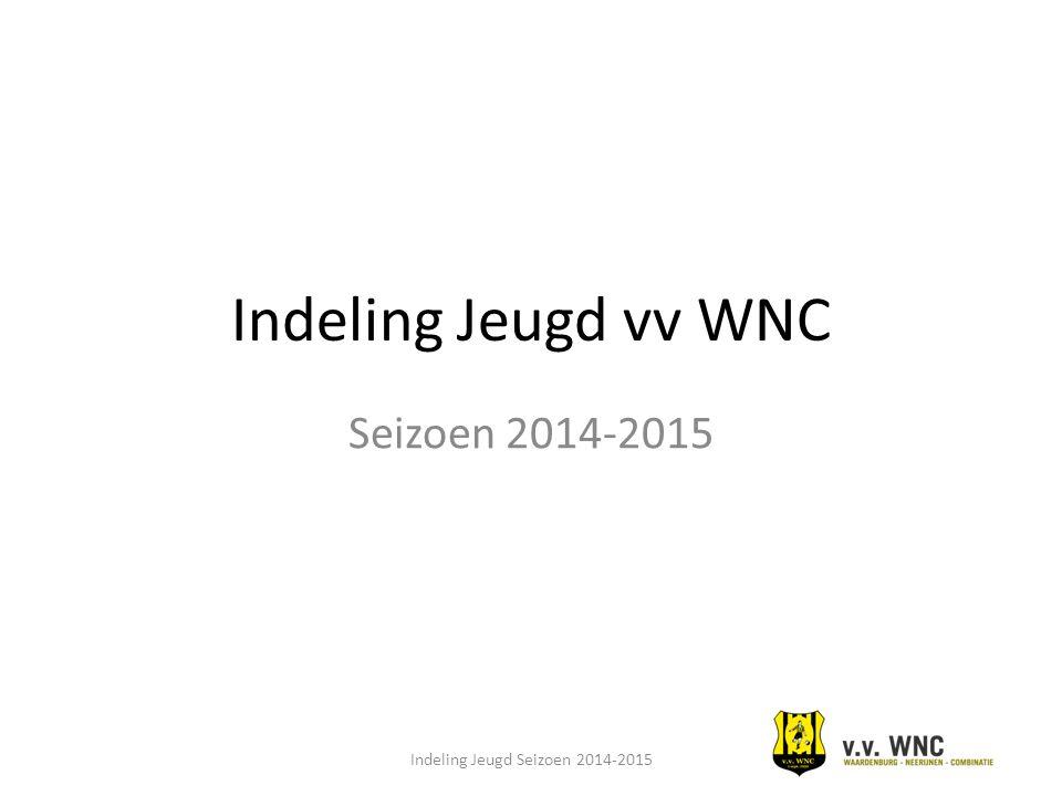 Indeling Jeugd Seizoen 2014-2015