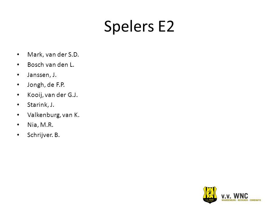 Spelers E2 Mark, van der S.D. Bosch van den L. Janssen, J.
