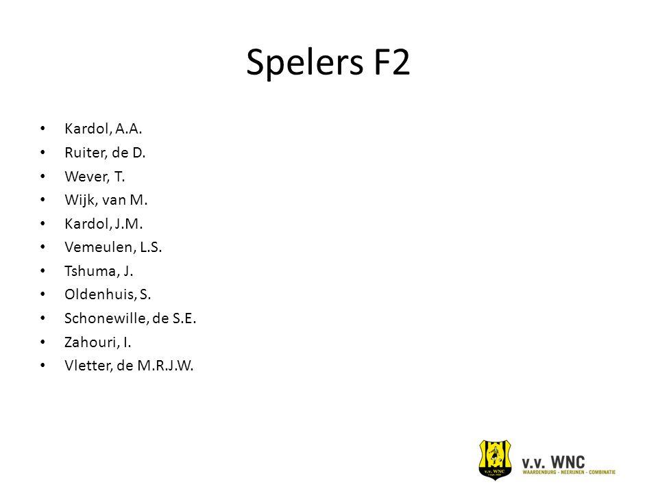 Spelers F2 Kardol, A.A. Ruiter, de D. Wever, T. Wijk, van M.