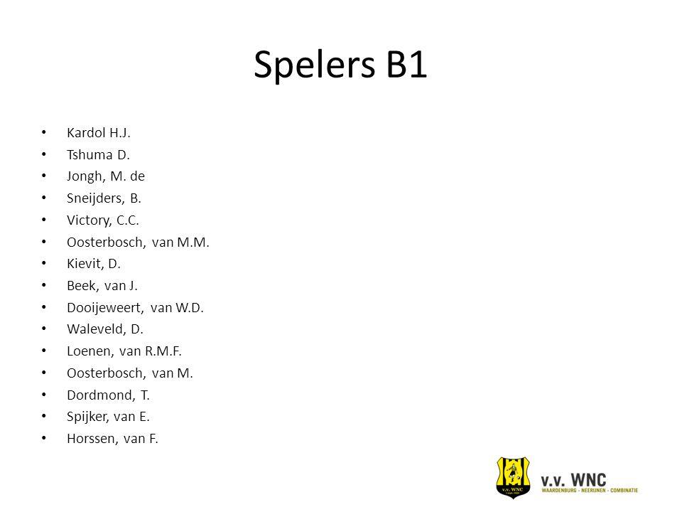 Spelers B1 Kardol H.J. Tshuma D. Jongh, M. de Sneijders, B.
