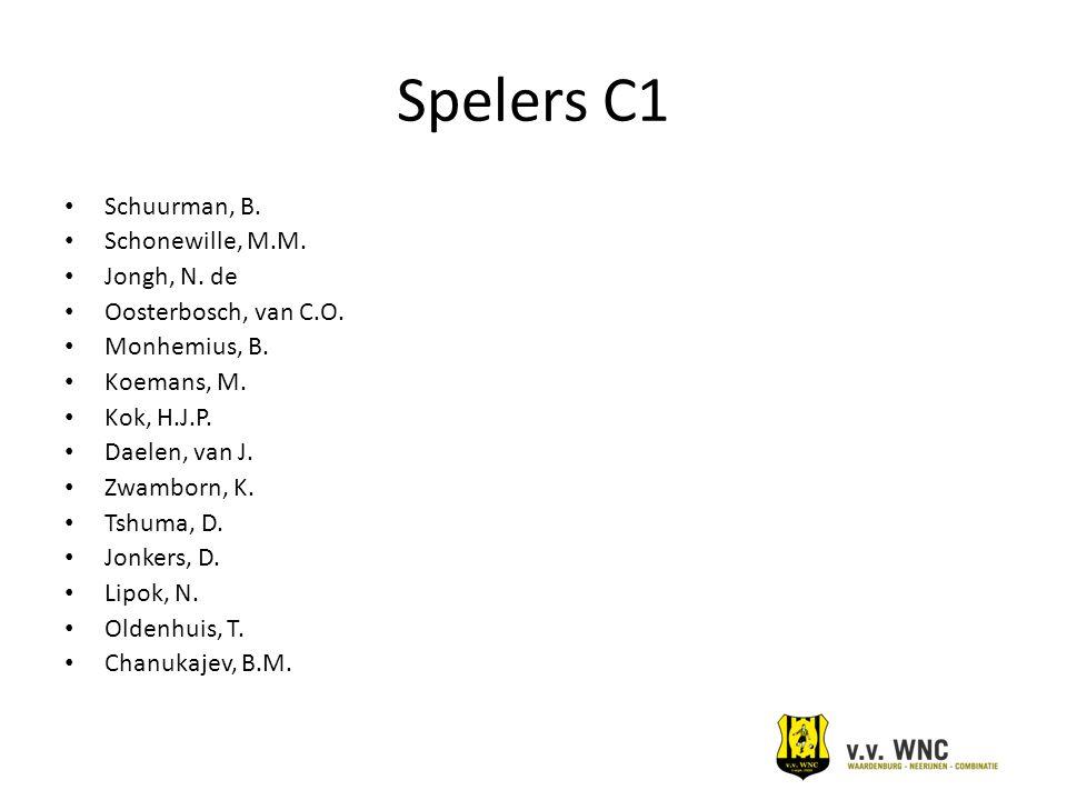 Spelers C1 Schuurman, B. Schonewille, M.M. Jongh, N. de