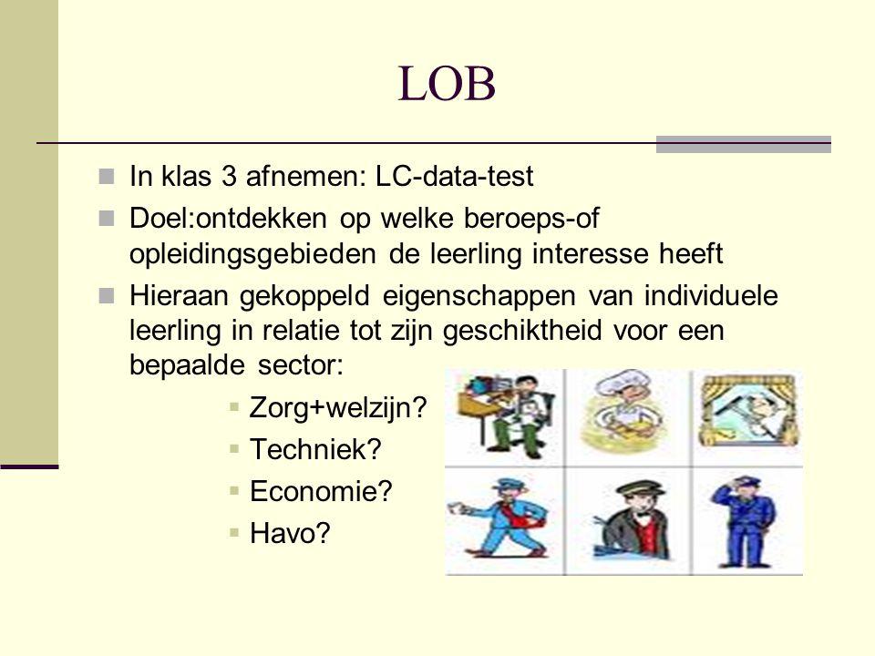 LOB In klas 3 afnemen: LC-data-test
