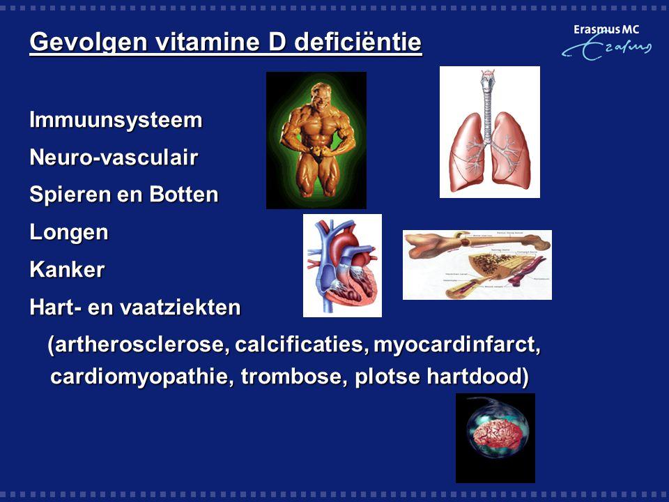 Gevolgen vitamine D deficiëntie