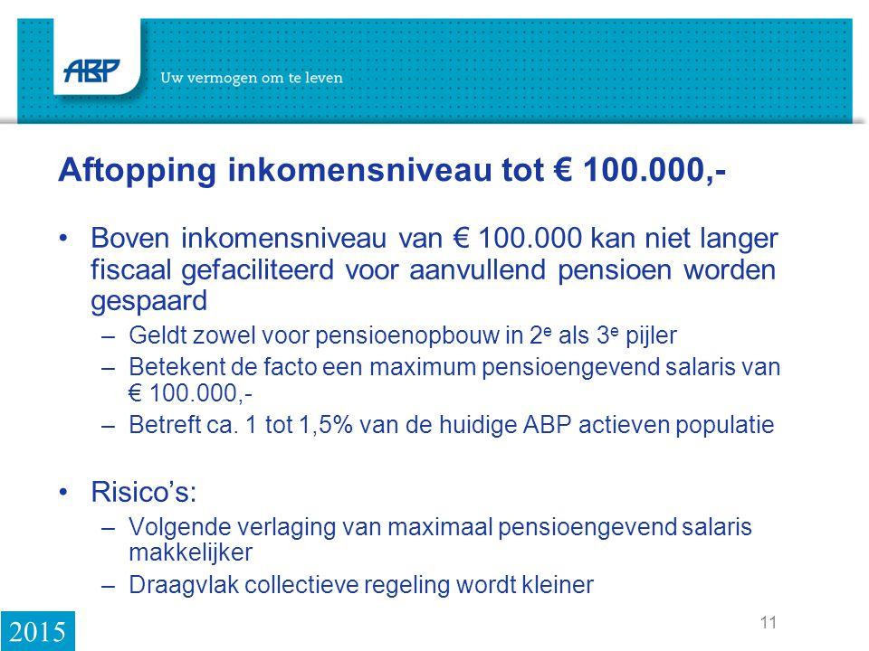Aftopping inkomensniveau tot € 100.000,-
