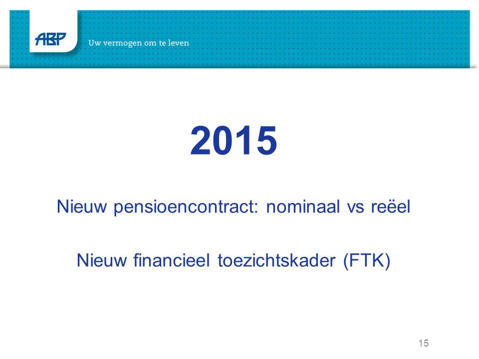 2015 Nieuw pensioencontract: nominaal vs reëel
