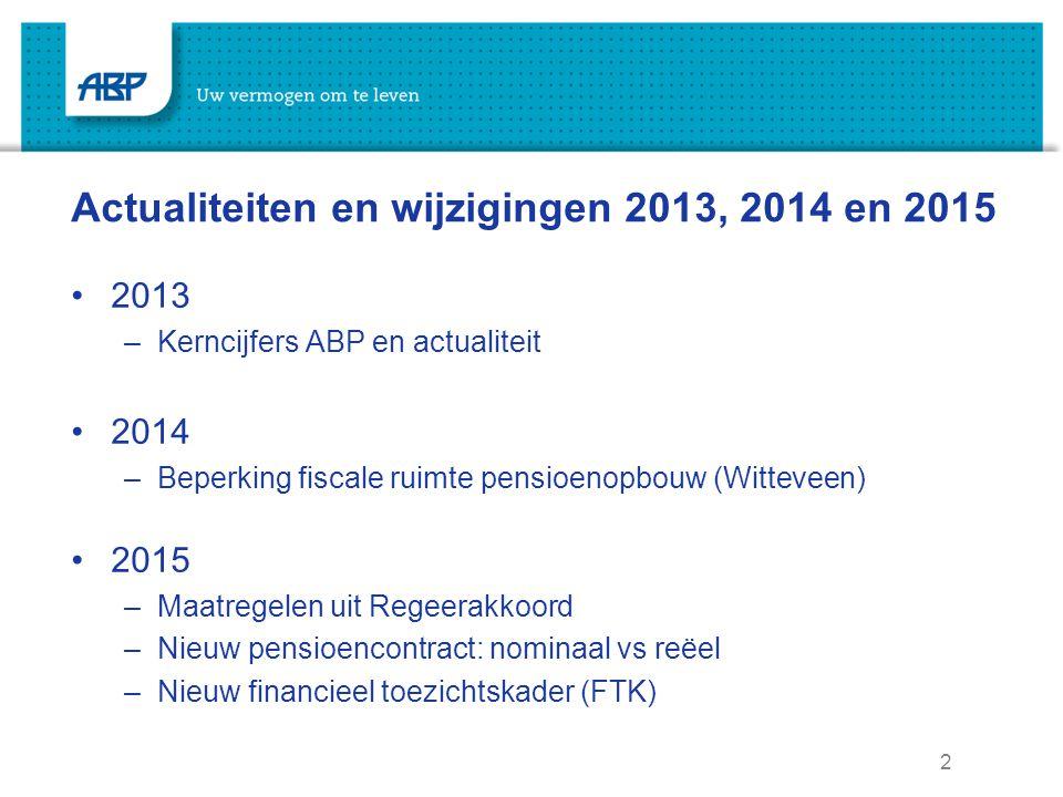Actualiteiten en wijzigingen 2013, 2014 en 2015