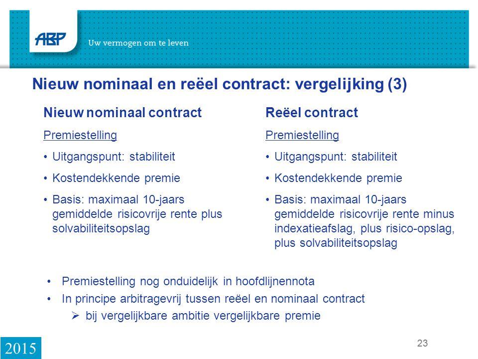 Nieuw nominaal en reëel contract: vergelijking (3)