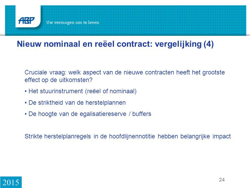 Nieuw nominaal en reëel contract: vergelijking (4)
