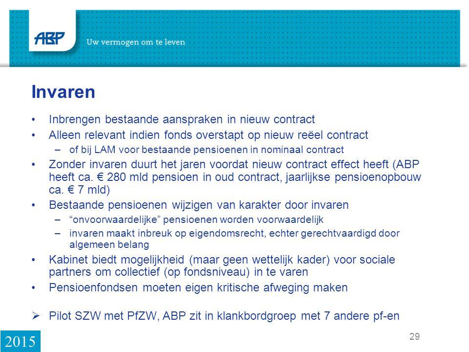 Invaren 2015 Inbrengen bestaande aanspraken in nieuw contract