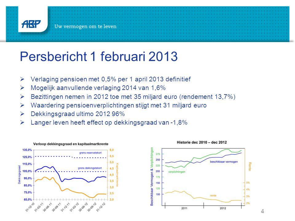 Persbericht 1 februari 2013 Verlaging pensioen met 0,5% per 1 april 2013 definitief. Mogelijk aanvullende verlaging 2014 van 1,6%