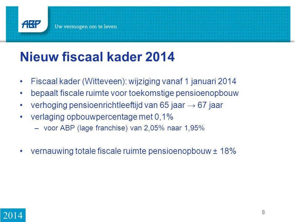 Nieuw fiscaal kader 2014 Fiscaal kader (Witteveen): wijziging vanaf 1 januari 2014. bepaalt fiscale ruimte voor toekomstige pensioenopbouw.