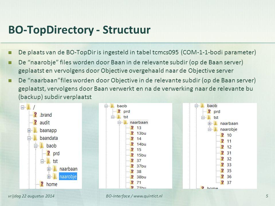 BO-TopDirectory - Structuur