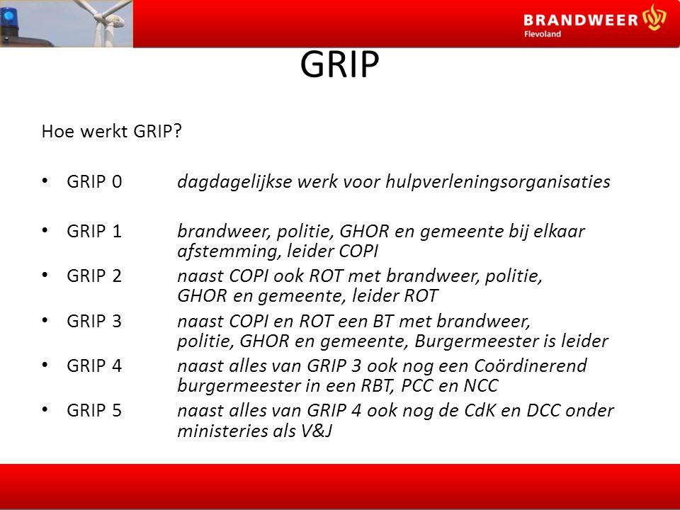 GRIP Hoe werkt GRIP GRIP 0 dagdagelijkse werk voor hulpverleningsorganisaties.
