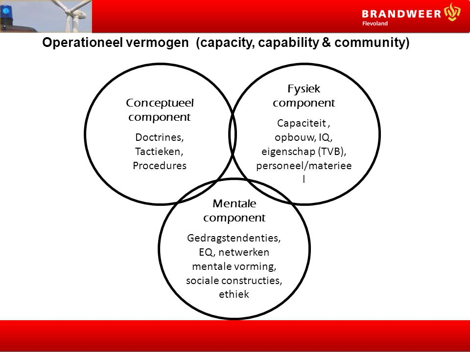Operationeel vermogen (capacity, capability & community)