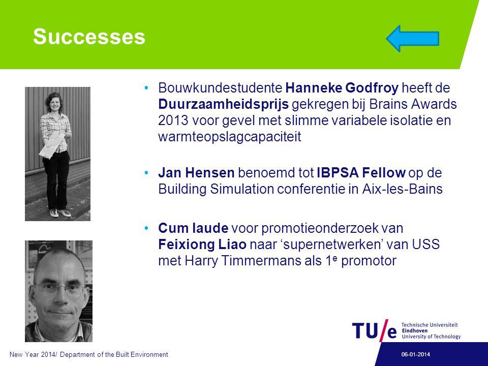 Successes Student Niels Groeneveld: tweede prijs Nederlandse Archiprix en geselecteerd voor tweede ronde Internationale Archiprix.