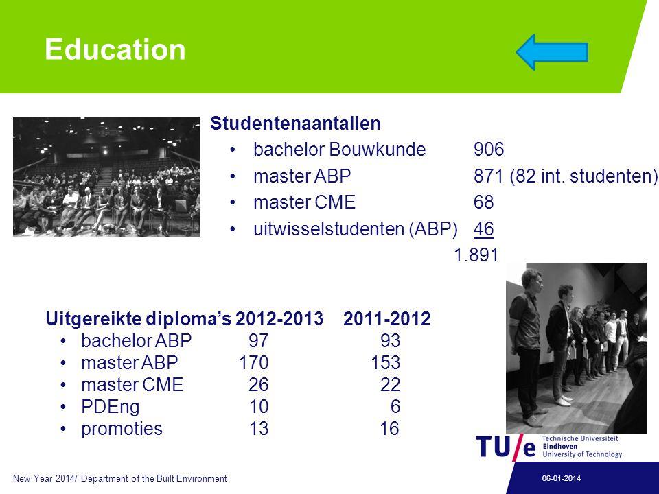 Education Nieuw ontwerpgericht 1e jaars onderwijs: Invoering TOP Studio. Steeds meer docenten in BKO traject.