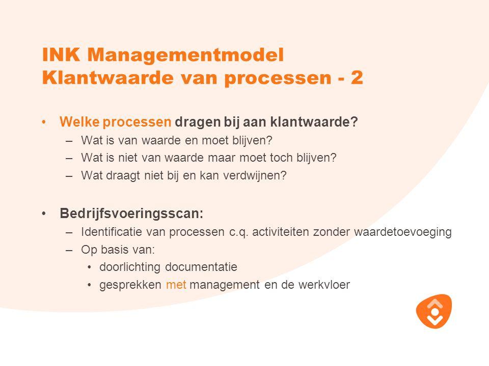 INK Managementmodel Klantwaarde van processen - 2