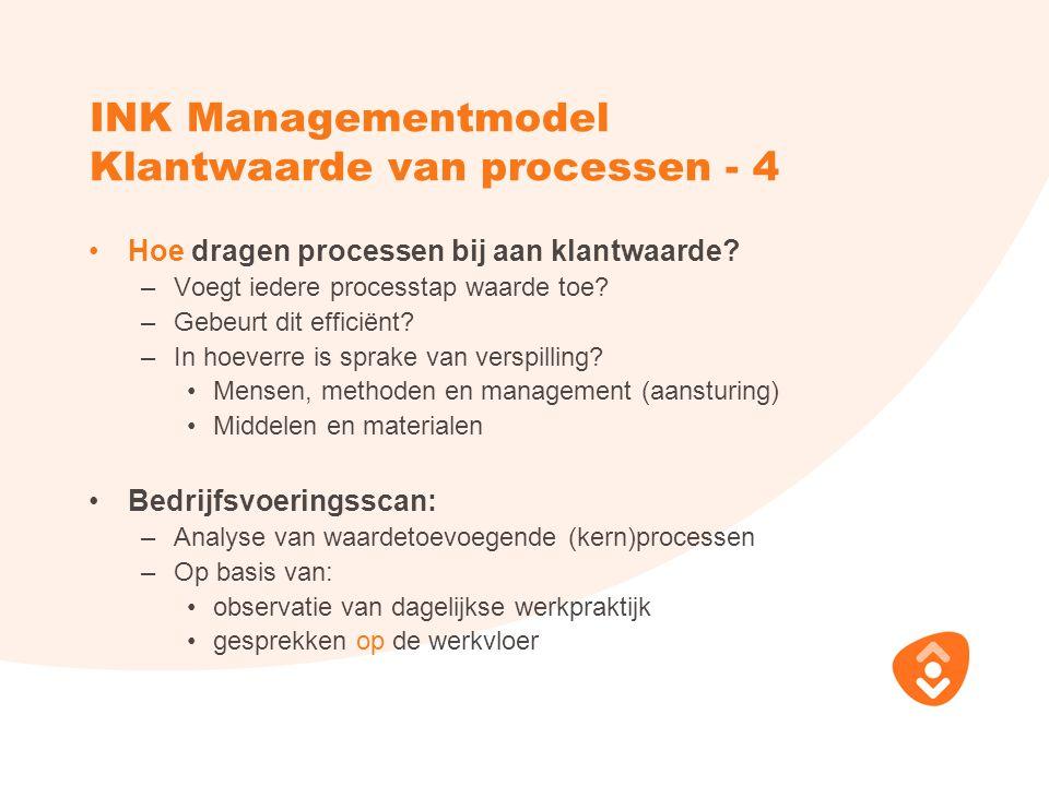 INK Managementmodel Klantwaarde van processen - 4
