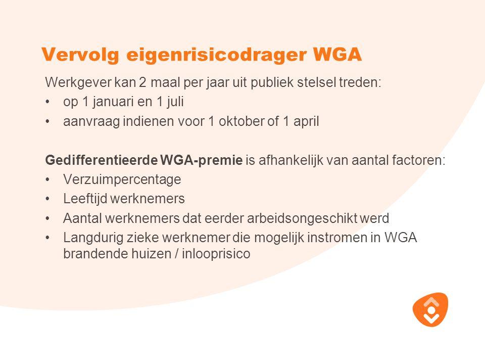 Vervolg eigenrisicodrager WGA