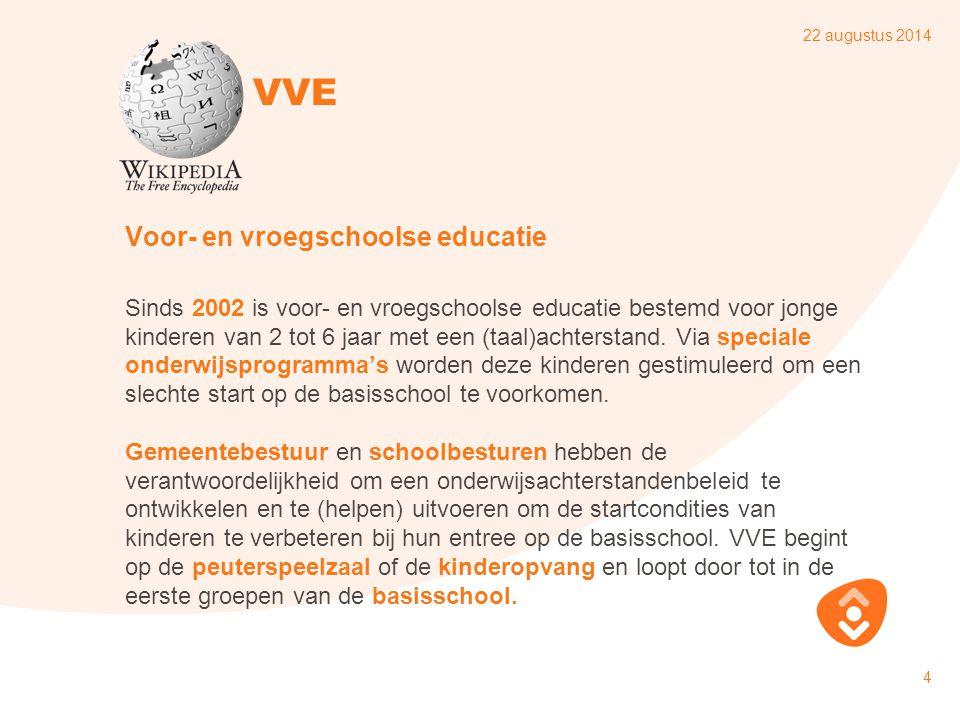 VVE Voor- en vroegschoolse educatie