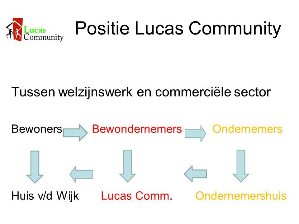 Positie Lucas Community