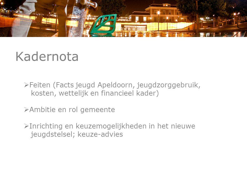 Kadernota Feiten (Facts jeugd Apeldoorn, jeugdzorggebruik,