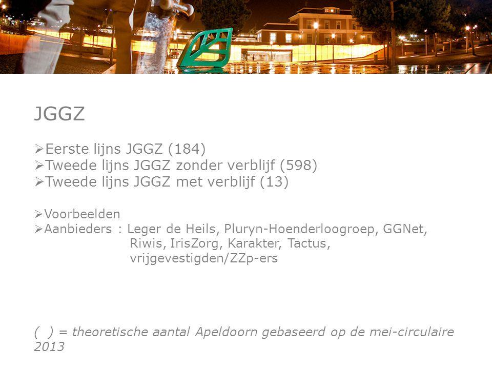 JGGZ Eerste lijns JGGZ (184) Tweede lijns JGGZ zonder verblijf (598)