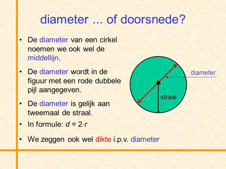 diameter ... of doorsnede De diameter van een cirkel noemen we ook wel de middellijn.