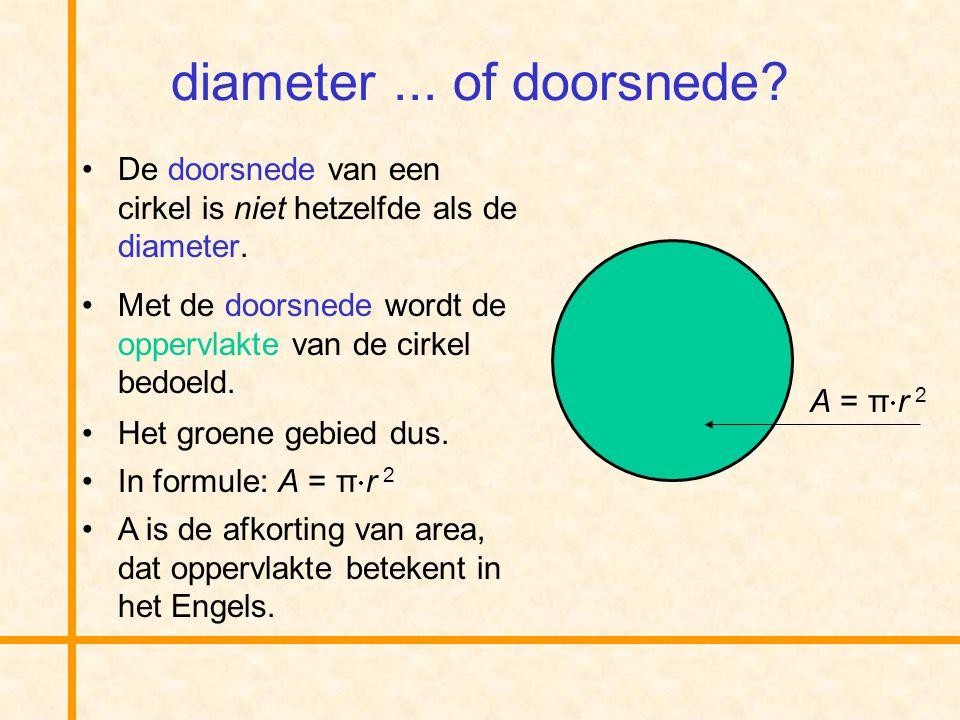 diameter ... of doorsnede De doorsnede van een cirkel is niet hetzelfde als de diameter.