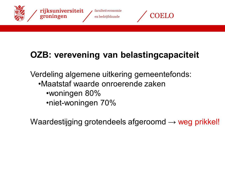 OZB: verevening van belastingcapaciteit