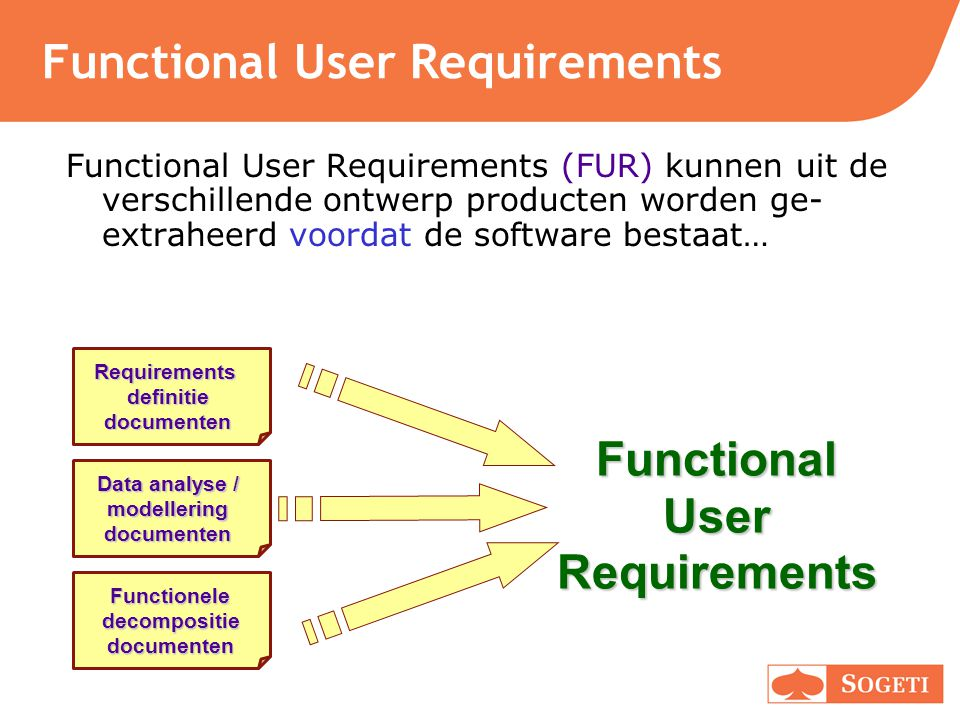 Functional User Requirements