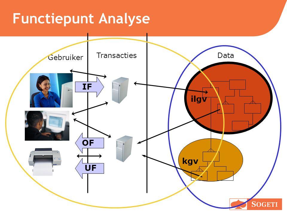 Functiepunt Analyse Transacties Data Gebruiker kgv ilgv IF OF UF