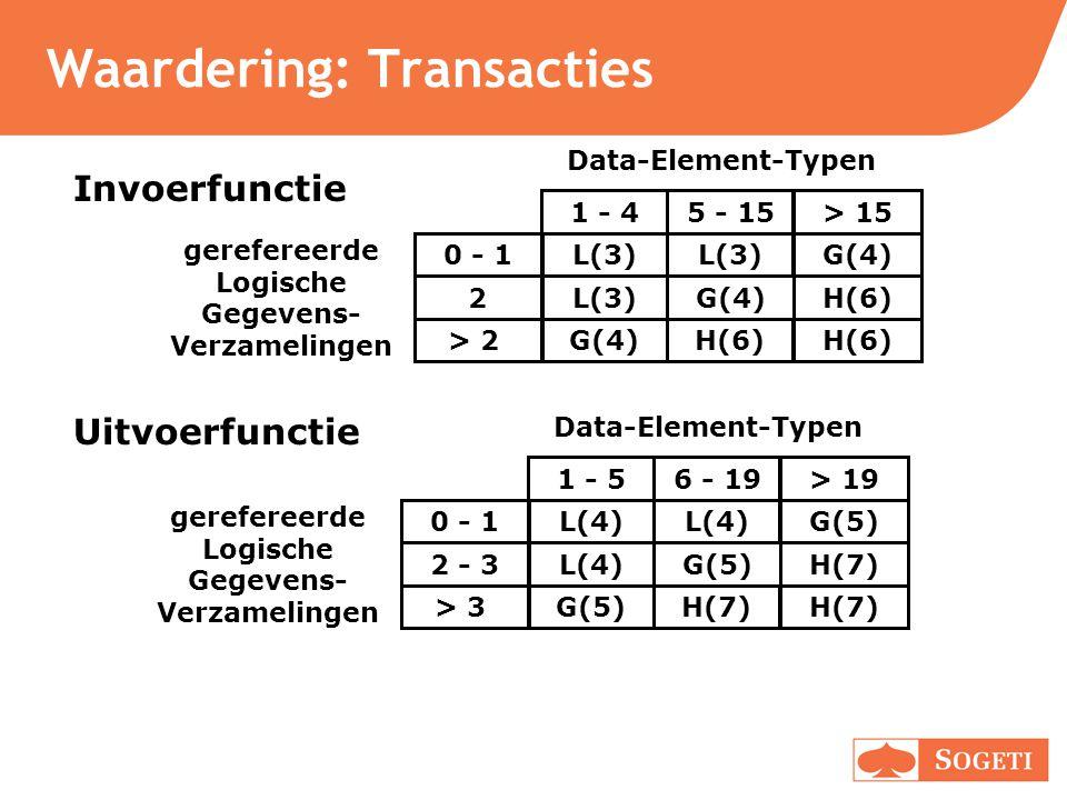 Waardering: Transacties