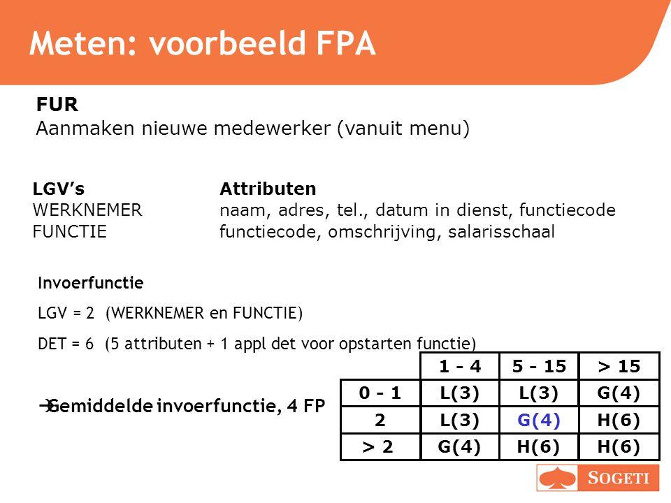 Meten: voorbeeld FPA FUR Aanmaken nieuwe medewerker (vanuit menu)
