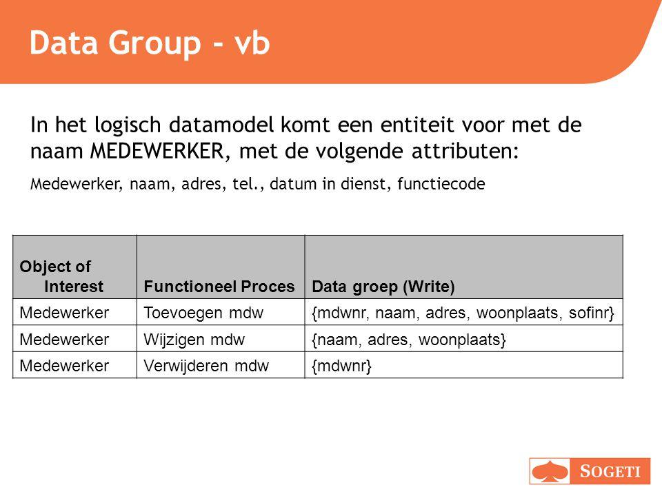 Data Group - vb In het logisch datamodel komt een entiteit voor met de naam MEDEWERKER, met de volgende attributen: