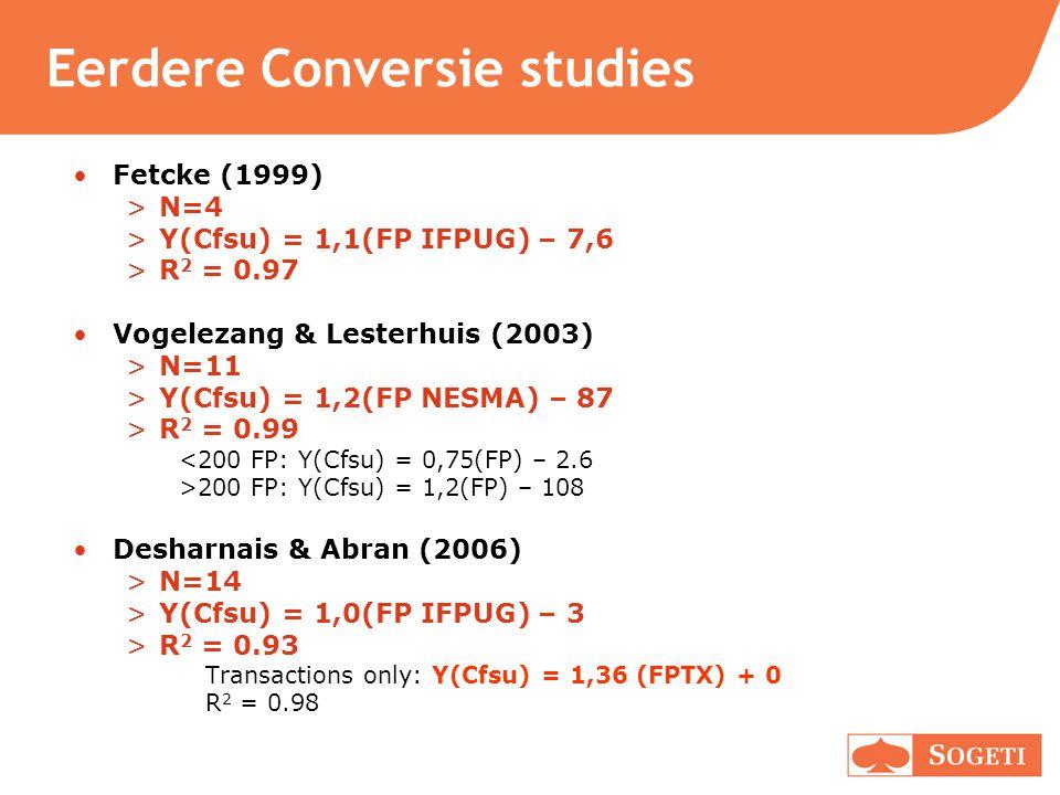 Eerdere Conversie studies