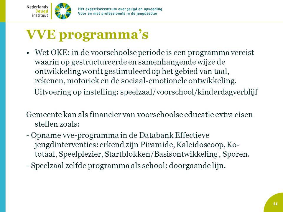 VVE programma's