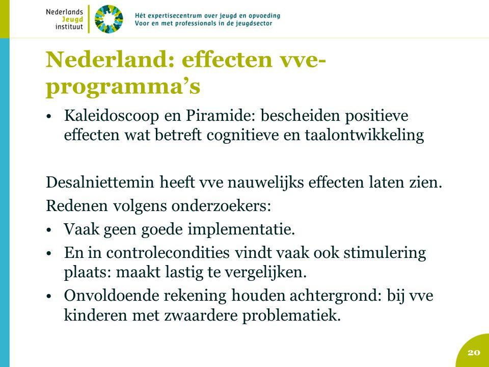 Nederland: effecten vve-programma's
