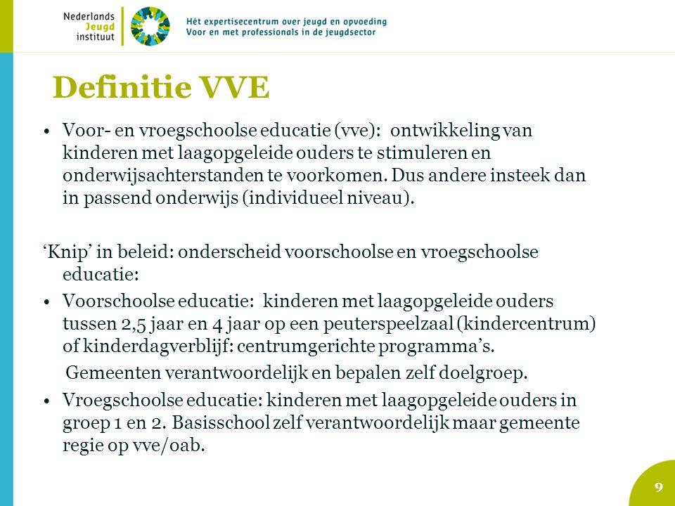 Definitie VVE
