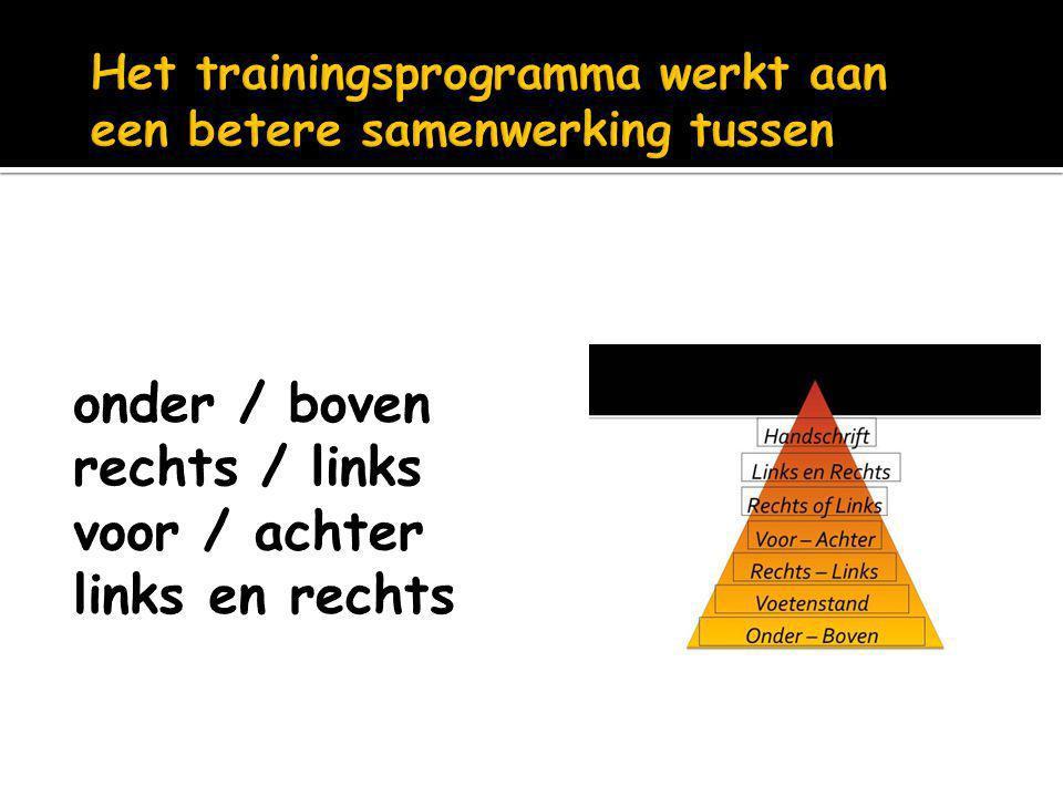 Het trainingsprogramma werkt aan een betere samenwerking tussen