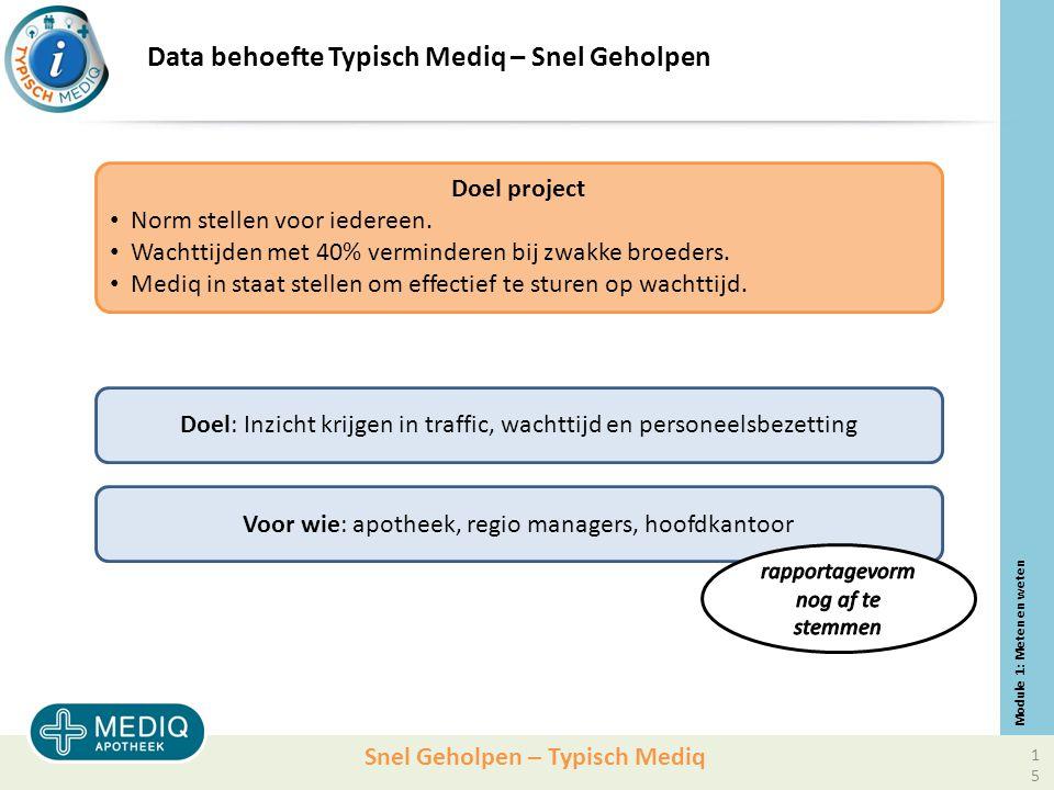 Data behoefte Typisch Mediq – Snel Geholpen