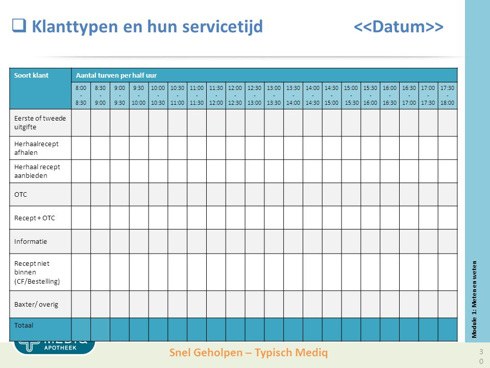 Klanttypen en hun servicetijd <<Datum>>