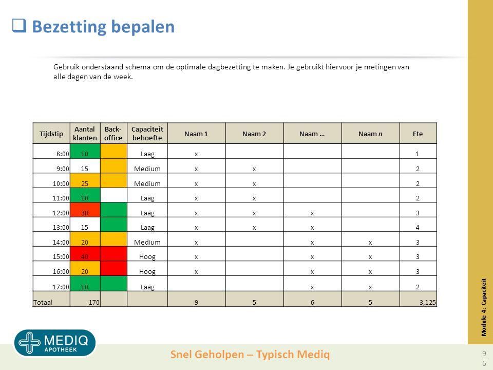 Bezetting bepalen Gebruik onderstaand schema om de optimale dagbezetting te maken. Je gebruikt hiervoor je metingen van alle dagen van de week.