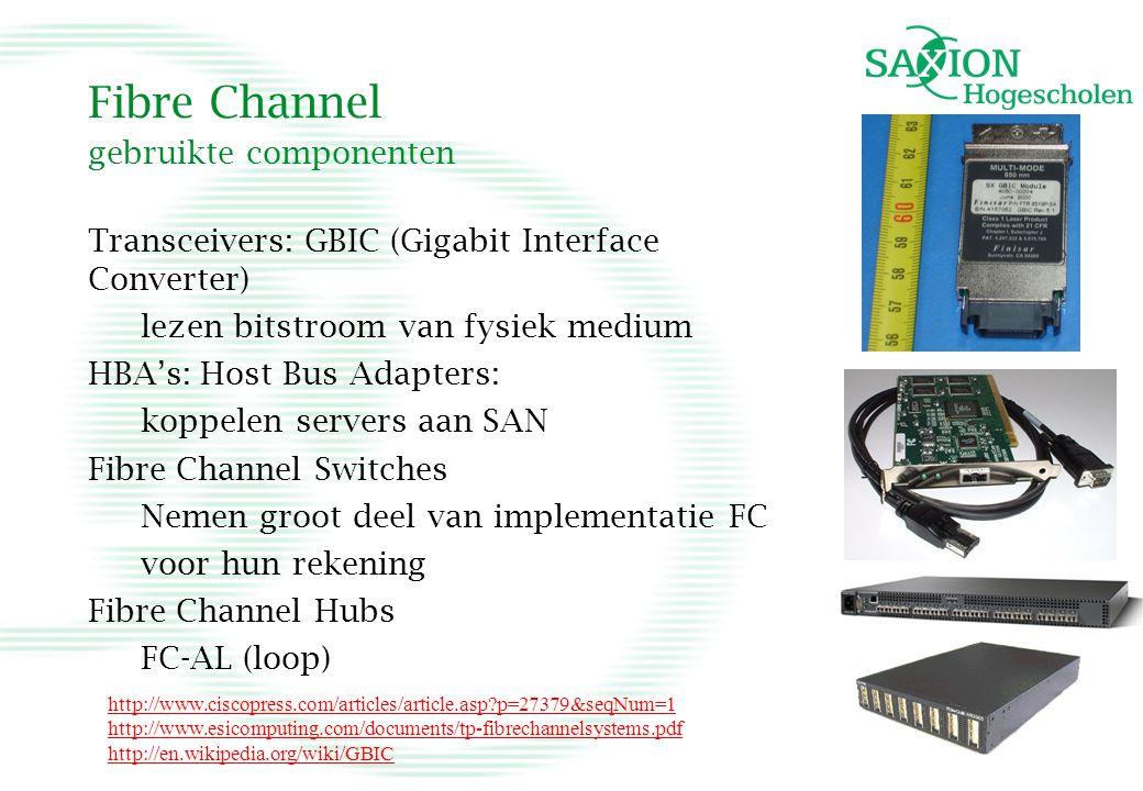 Fibre Channel gebruikte componenten