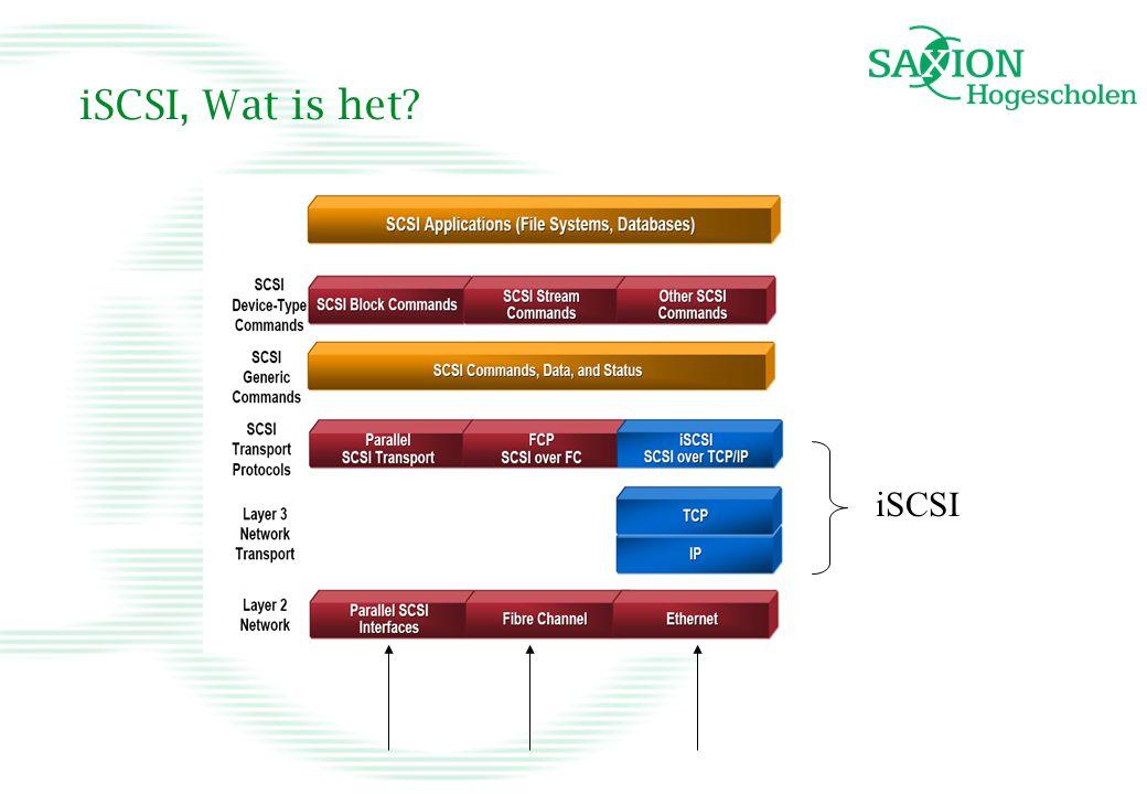 iSCSI, Wat is het iSCSI