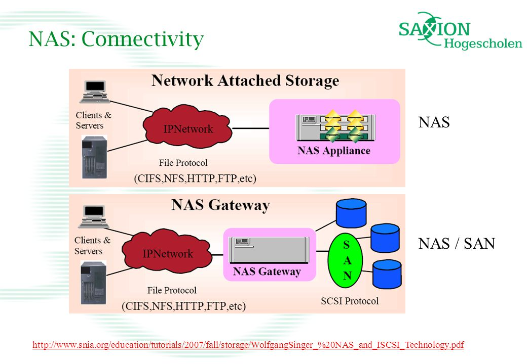 NAS: Connectivity NAS NAS / SAN