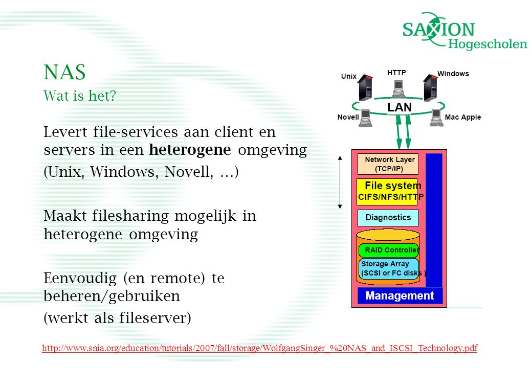 NAS Wat is het Levert file-services aan client en servers in een heterogene omgeving. (Unix, Windows, Novell, …)